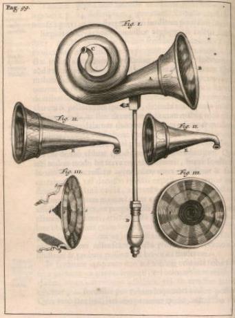 vintage depictions of several ear trumpets